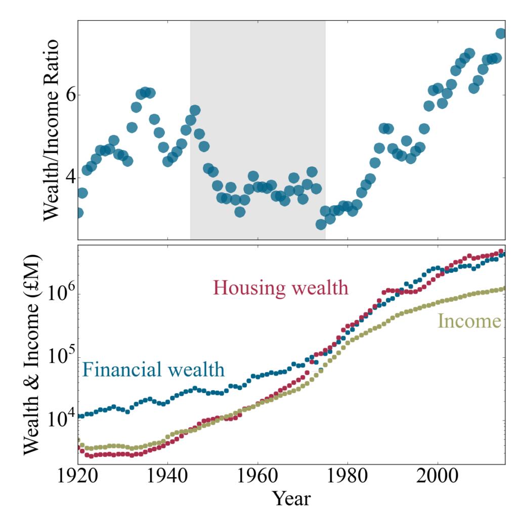 http://www.progressivepulse.org/wp-content/uploads/2018/12/wealth_income-1024x1021.png